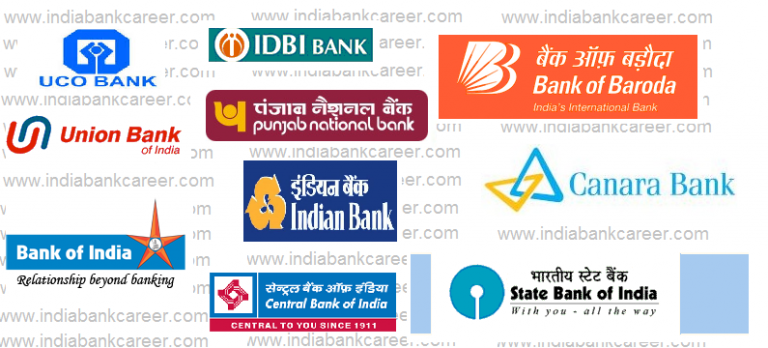 Name of Top Banks in India