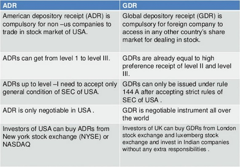 Difference Between ADR and GDR