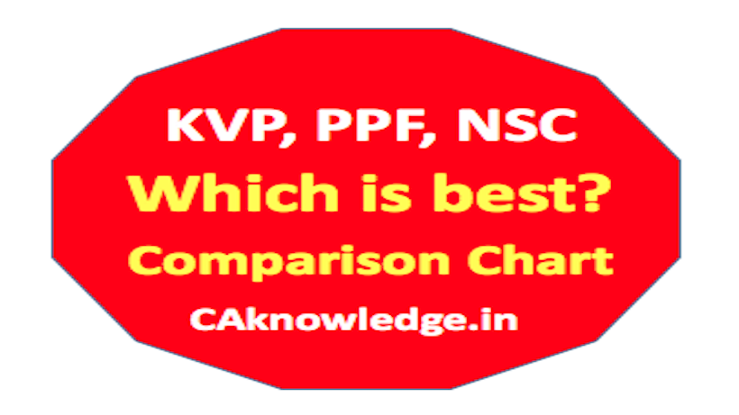 KVP, PPF, NSC Which is best