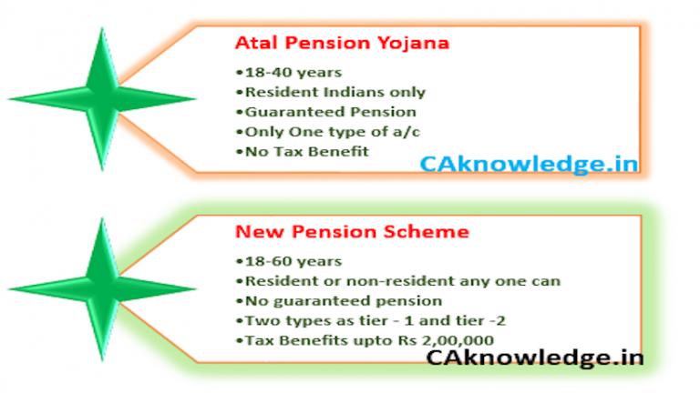Atal Pension Yojana & New Pension Scheme