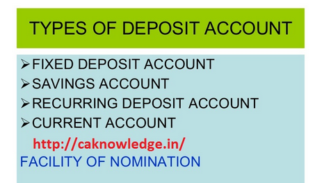 Type of Bank Deposits