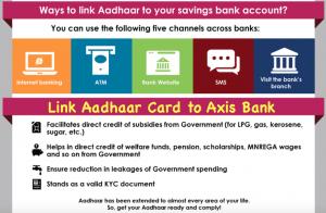 Link Aadhaar Card to Axis Bank