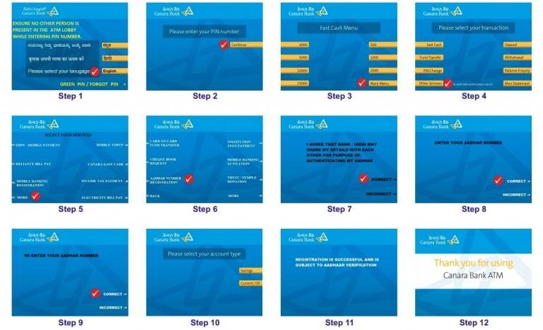 Link Aadhaar Card to Canara Bank