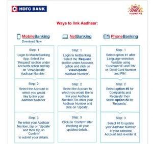 Link Aadhaar Card to HDFC Bank, Link HDFC Credit Card to Aadhaar Card