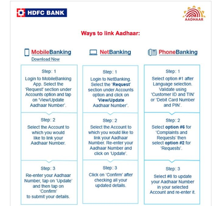Link Aadhaar Card to HDFC Bank