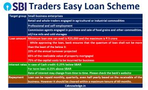 SBI Traders Easy Loan Scheme
