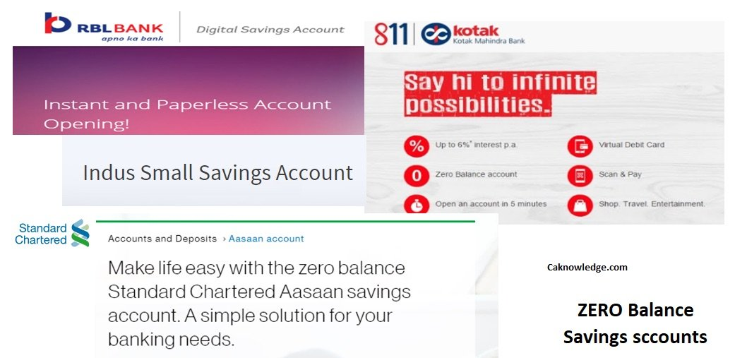 Top Zero Balance Savings Account In India Saving Bank Account List
