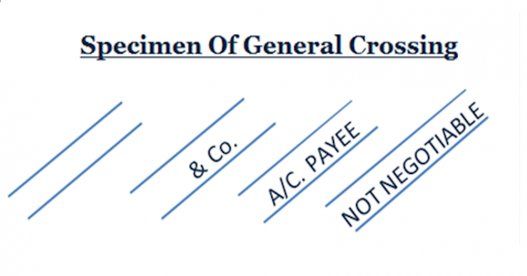 Crossing of Cheque