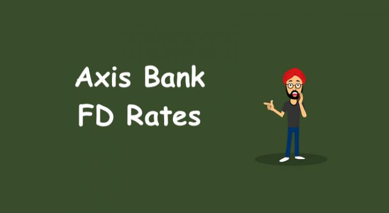 Axis Bank FD Rates