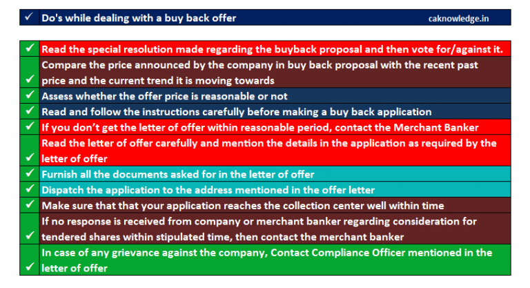 Do's during Buy back of shares
