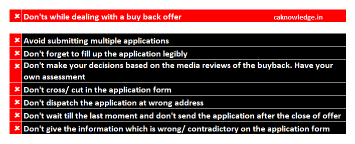 Don'ts during Buy back of shares