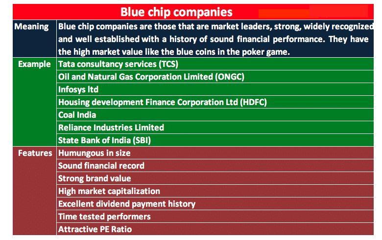 blue chip Companies