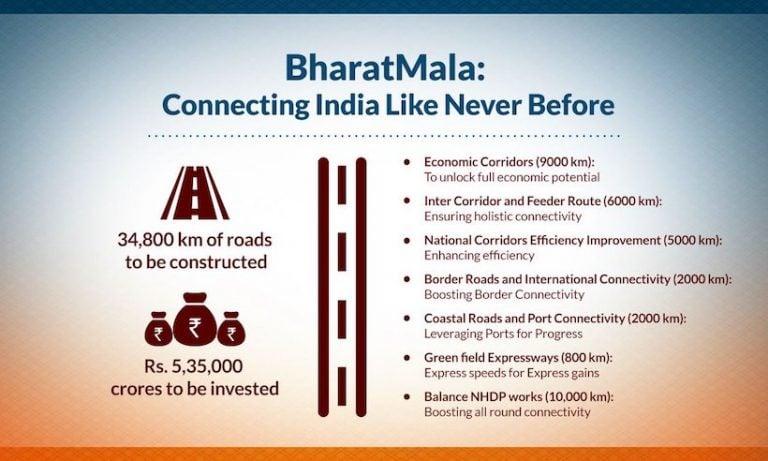 Bharat Mala Project