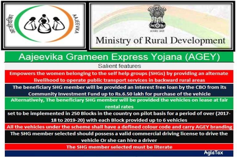 Aajeevika Grameen Express Yojana