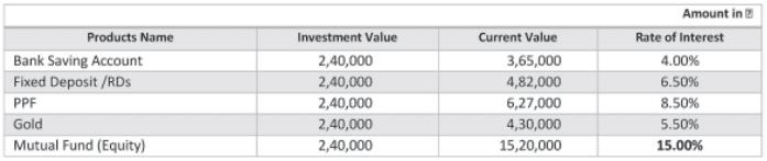 Mutual Fund Image 2